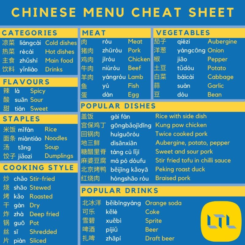 Chinese Menu - The Complete Guide