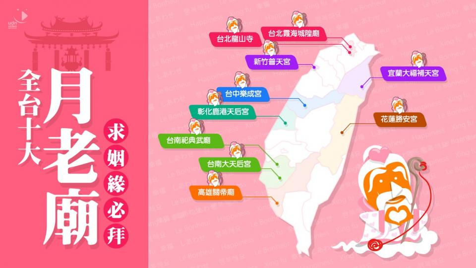 matchmaker god temple map