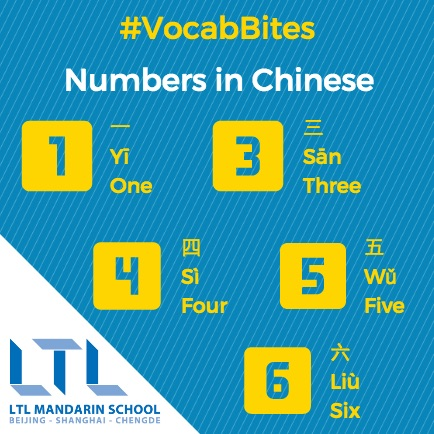 Chinese Numbers - Learn them and it opens many doors